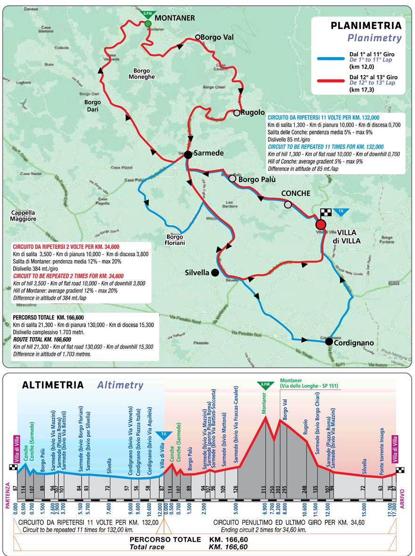 Giro del Belvedere 2017 Planimetria e Altimetria
