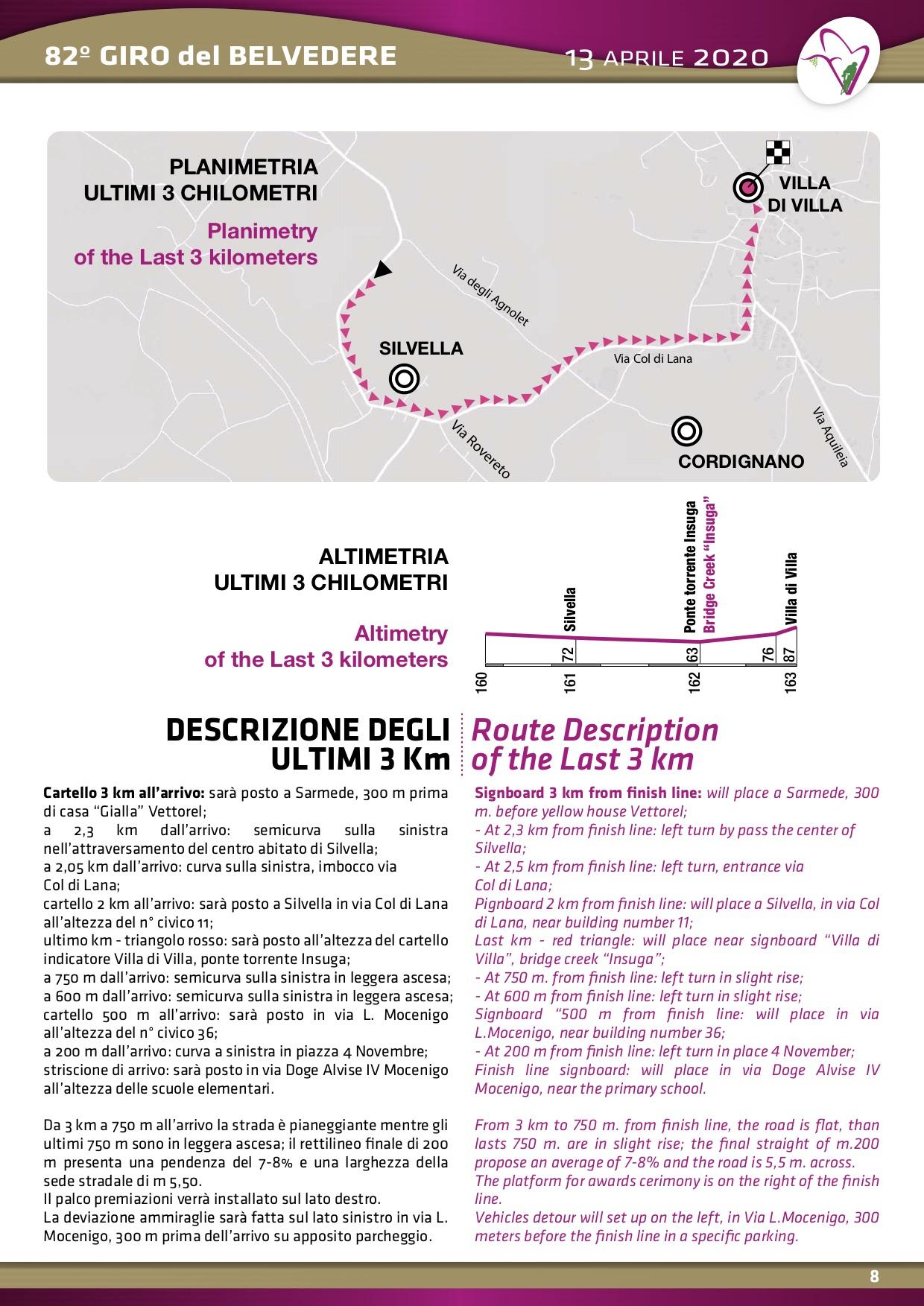Giro del Belvedere - Planimetria ultimi 3 km 2017