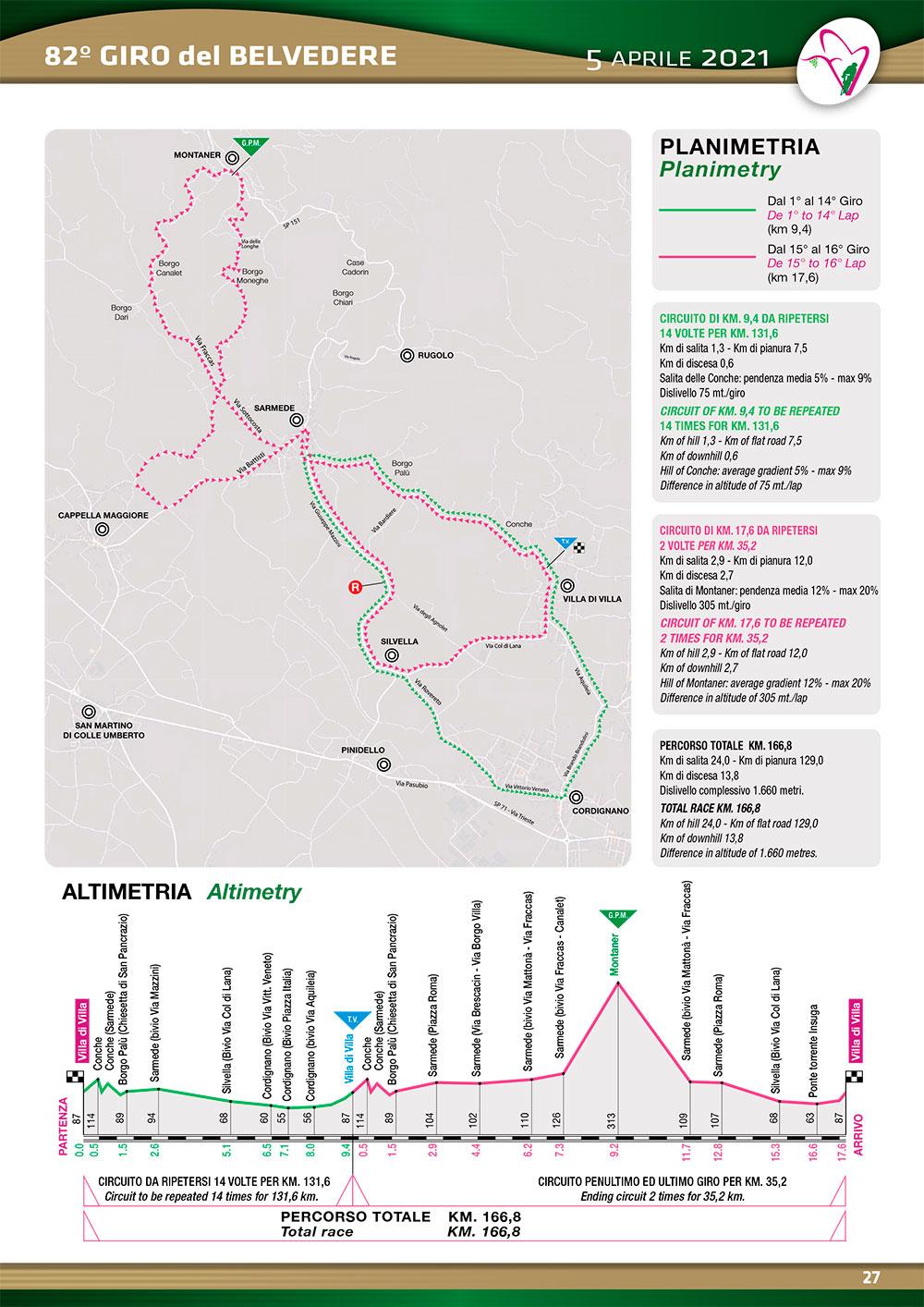 Giro del Belvedere - Planimetria e Altimetria