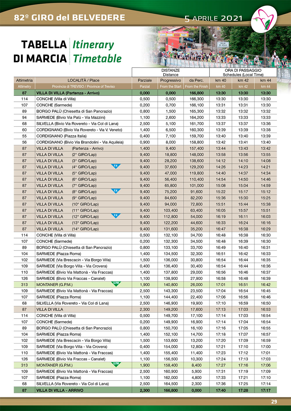 Giro del Belvedere - Timetable 2017